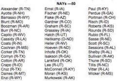 Voted No on Gun Reform